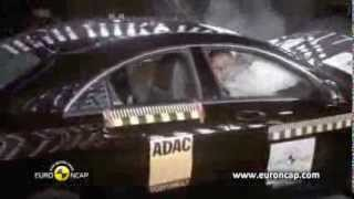 Mercedes CLA  EuroNCAP Crash test