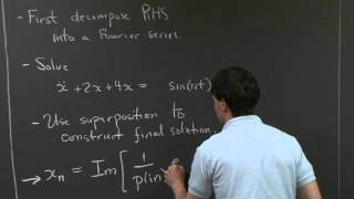 Linear ODE's With Periodic Input | MIT 18.03SC Differential Equations, Fall 2011