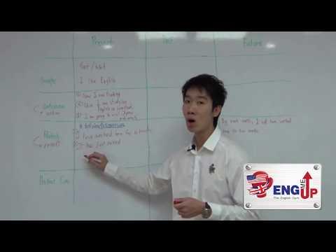 tense - VDO ชุด ติว Grammar เตรียมสอบ TOEIC