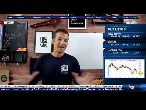 😪 Stock market sells off again!   The Closing Beat🎶