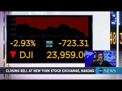 Dow Jones Industrial Average closes down 724 points | ABC News
