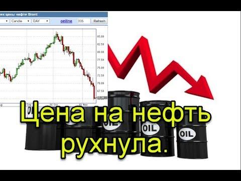 Цена на нефть рухнула. Геополитика. Действия ОПЕК. Что дальше.