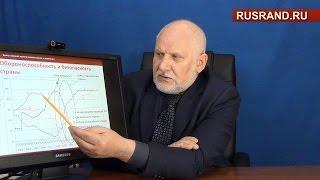 Безопасность России снижается