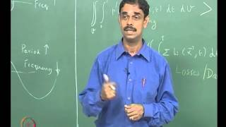 Mod-01 Lec-17 Lecture 17 : Reference Books Derivation Of Rayleigh Criteria