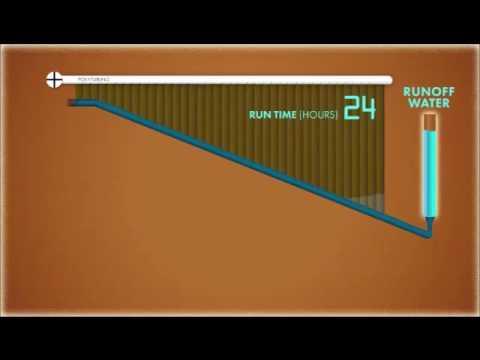 Furrow Water Savings BEFORE Pipe Planner