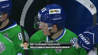 Vityaz 1 Salavat Yulaev 4, 17 January 2018 Highlights