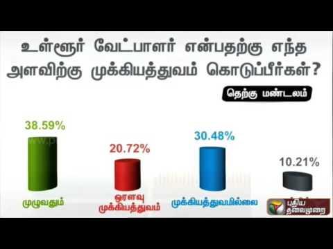 Makkal-Manathil-2016-Poll-Survey-Peoples-response-to-Puthiyathalaimurais-query