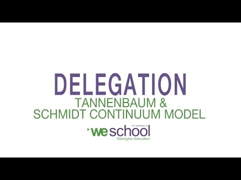 Tannenbaum & Schmidt Continuum Model