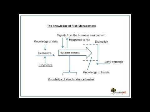 5 knowledge management