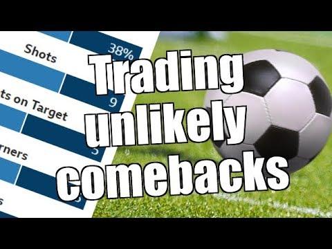 Trading Unlikely Comebacks