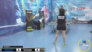 Симонян А. vs Хачатрян М.
