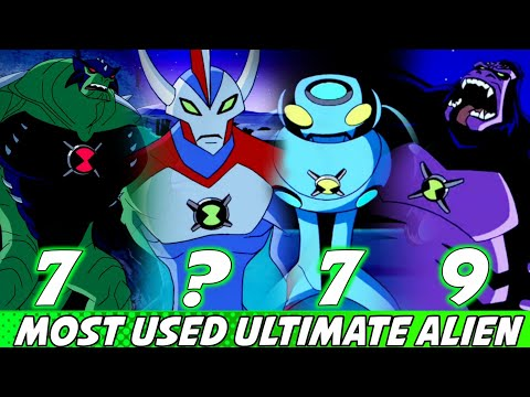 Top 5 Most Used Ultimate Aliens Of Ben 10