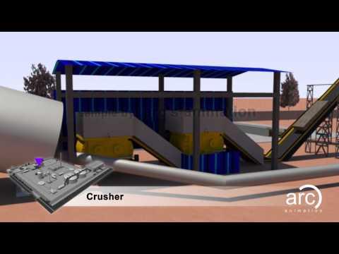 Sugar Industry: Sample Animation
