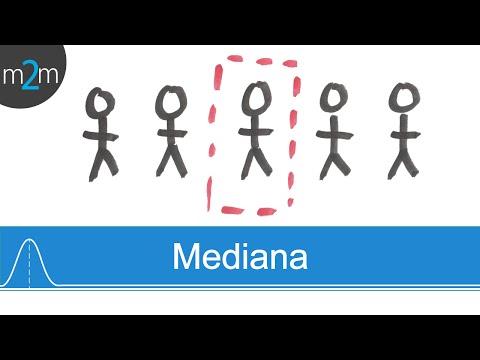 Medium (Center Beobachtungen)