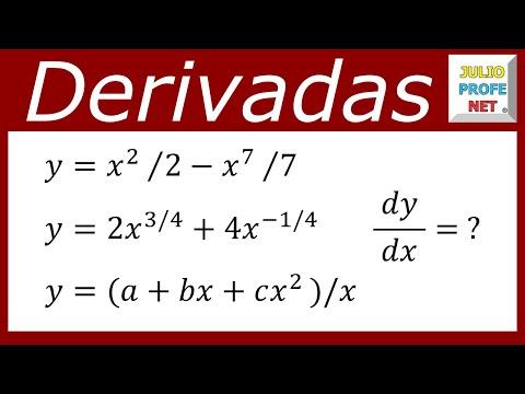 Ableitungen Algebraischer Funktionen