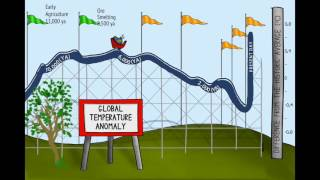 Climate.gov: The Global Temperature Anomaly Video Thumbnail