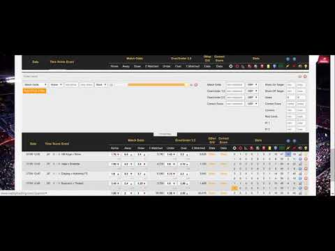 IPT Inplay Scanner Overview