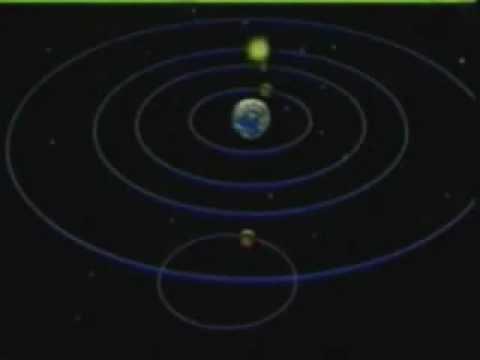 Bầu Trời Và Mặt Đất - Phim khoa học - Tập [1]