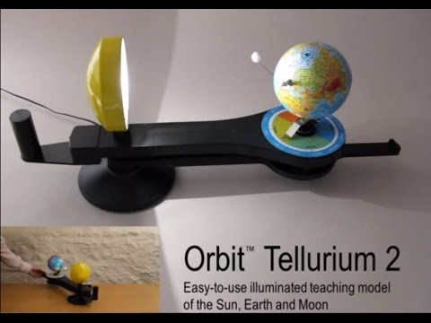 Orbit Tellurium   Model of Sun, Moon and Earth
