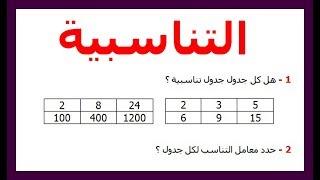 الرياضيات السادسة إبتدائي - التناسبية (1) تمرين 1