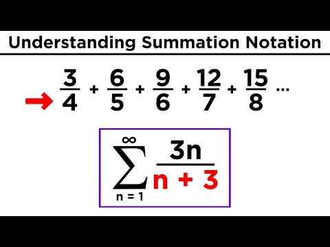 Sequences, Factorials, and Summation Notation