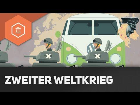 Kriegsverlauf Zweiter Weltkrieg - 2. WK Einfacher Überblick 2