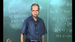 Mod-03 Lec-16 Balls And Spheres