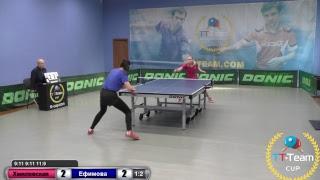 Хмилевская Н. vs Ефимова А.