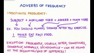 Adverbs of frequency, TeacherDianeESL