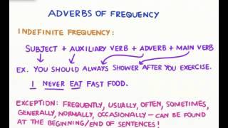 Adverbs of frequency, TeacherDianeESL