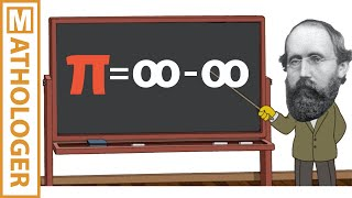 Riemann's paradox:     pi = infinity minus infinity Video