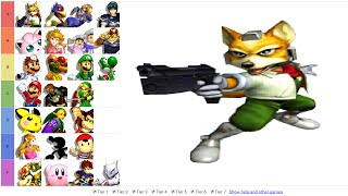 In-Depth Melee Tier List Part 1 – Fox