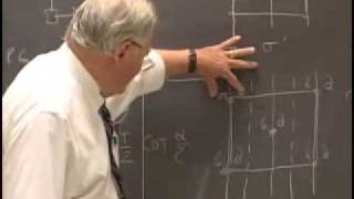 MIT 3.60 | Lec 6a: Symmetry, Structure, Tensor Properties Of Materials