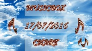 Made by MUSICBOX CHART Vote everyday / голосуй ежедневно! http://mbchart.ru/golos/ Website: http://mbchart.ru Vkontakte:...