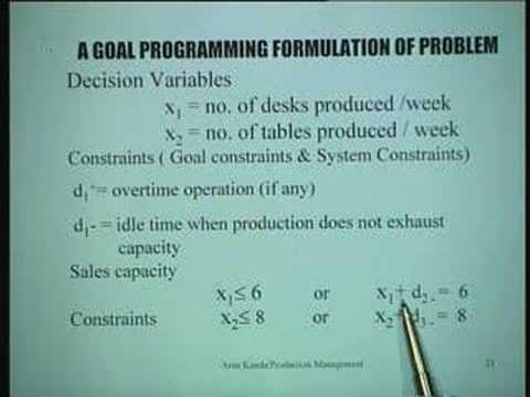 Vortrag - 22 Rolle des Models in Production Management