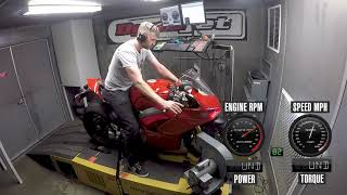 8. How Much Power Does The 2019 Ducati Panigale V4 S Make?