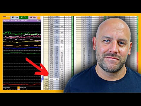 Consistency For Trading Betfair – Confidence Builder (part 1)