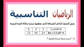 الرياضيات السادسة إبتدائي - التناسبية (3) تمرين 5