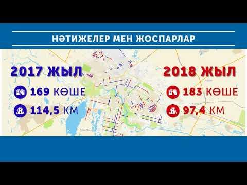 Астанадағы жолдардың жүктемесін қалай жеңілдетеді (видео)