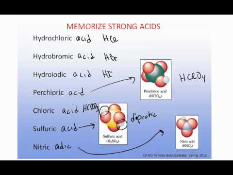 strong base - Short list of acids and bases that need to be memorized.