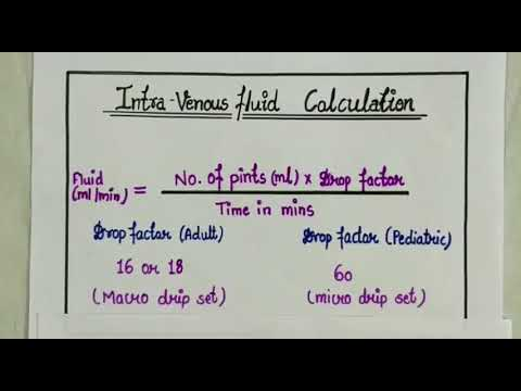 IV Fluid Flow Rate Calculation - Made Easy