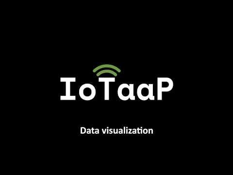 IoTaaP Cloud Visualization