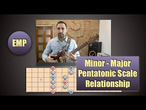 Major and Minor Pentatonic Scales Fretboard Relationship (Guitar Lessons) @EffectiveMusicPractice