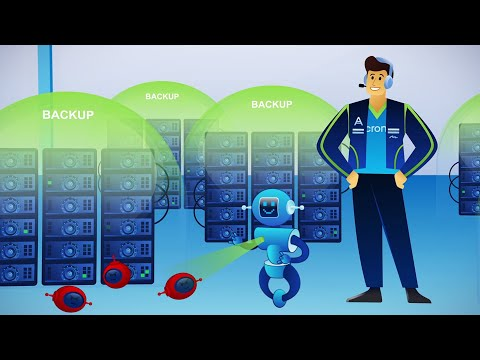 Acronis Backup: The Most Reliable and Easy-to-Use Backup for Businesses of All Sizes