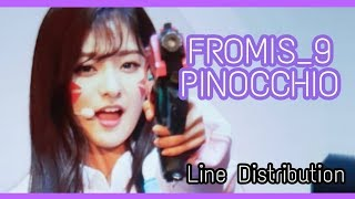 Fromis_9 - Pinocchio | Line Distribution [CORRECT]