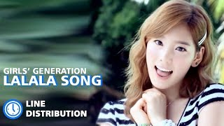 Girls' Generation - Lalala Song : Line Distribution (Color Coded)