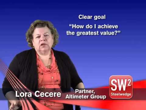 How is a Company With an Effective S&OP Process Different?