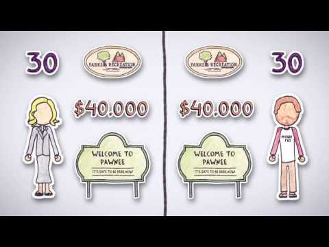 Credit Score | by Wall Street Survivor