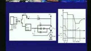 Lecture - 8 Power Electronics