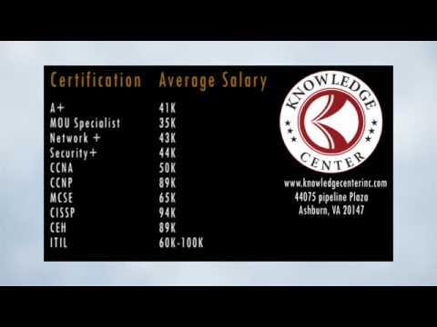 Knowledge Center Inc - IT Training Provider